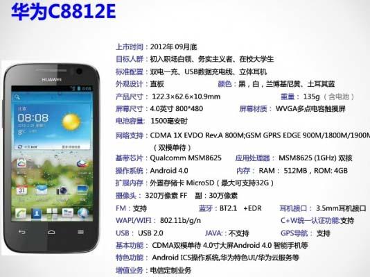 华为C8812E.jpg